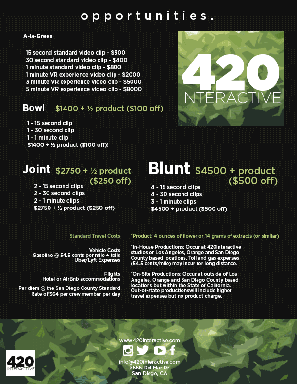 420 INTERACTIVE – Kyle Zimmerman